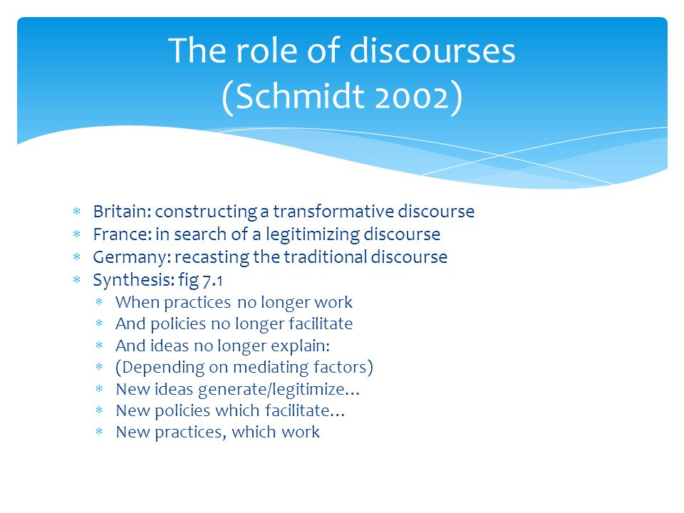 The role of discourses (Schmidt 2002)