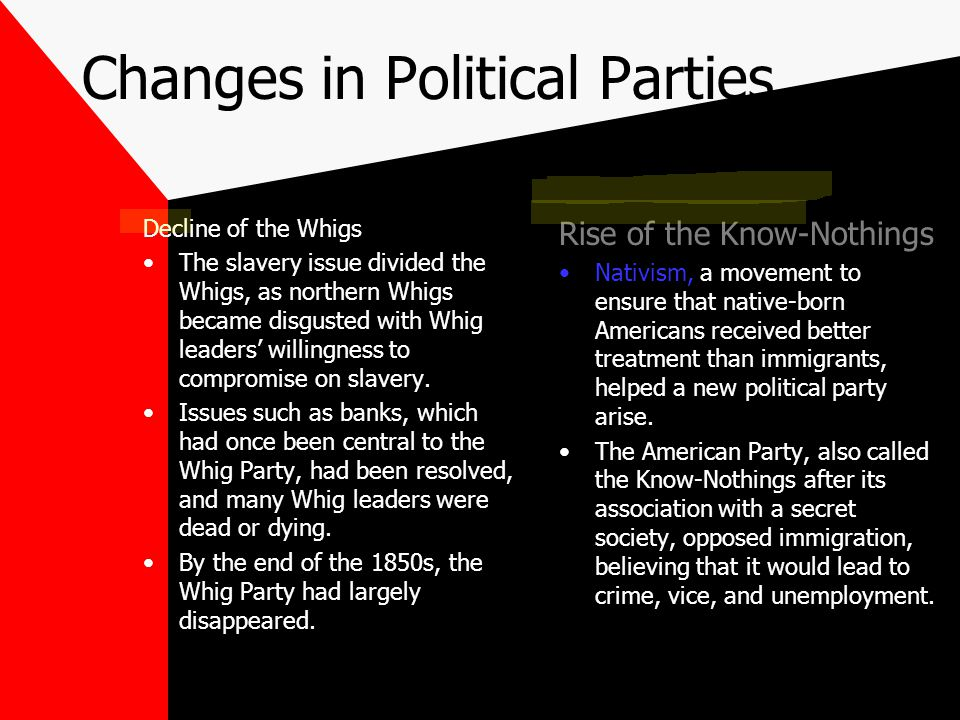 Changes in Political Parties