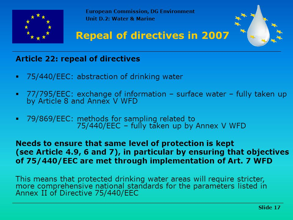 Repeal of directives in 2007