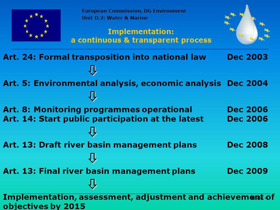a continuous & transparent process