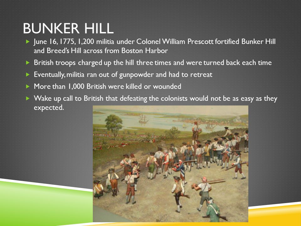 Bunker Hill June 16, 1775, 1,200 militia under Colonel William Prescott fortified Bunker Hill and Breed's Hill across from Boston Harbor.