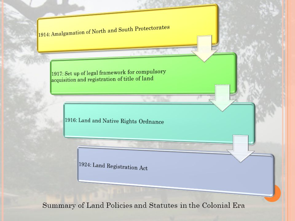 Summary of Land Policies and Statutes in the Colonial Era
