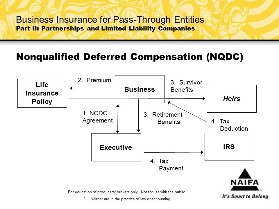 Nonqualified Deferred Compensation (NQDC)