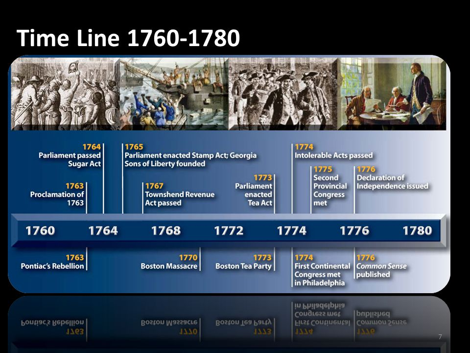 Time Line 1760-1780