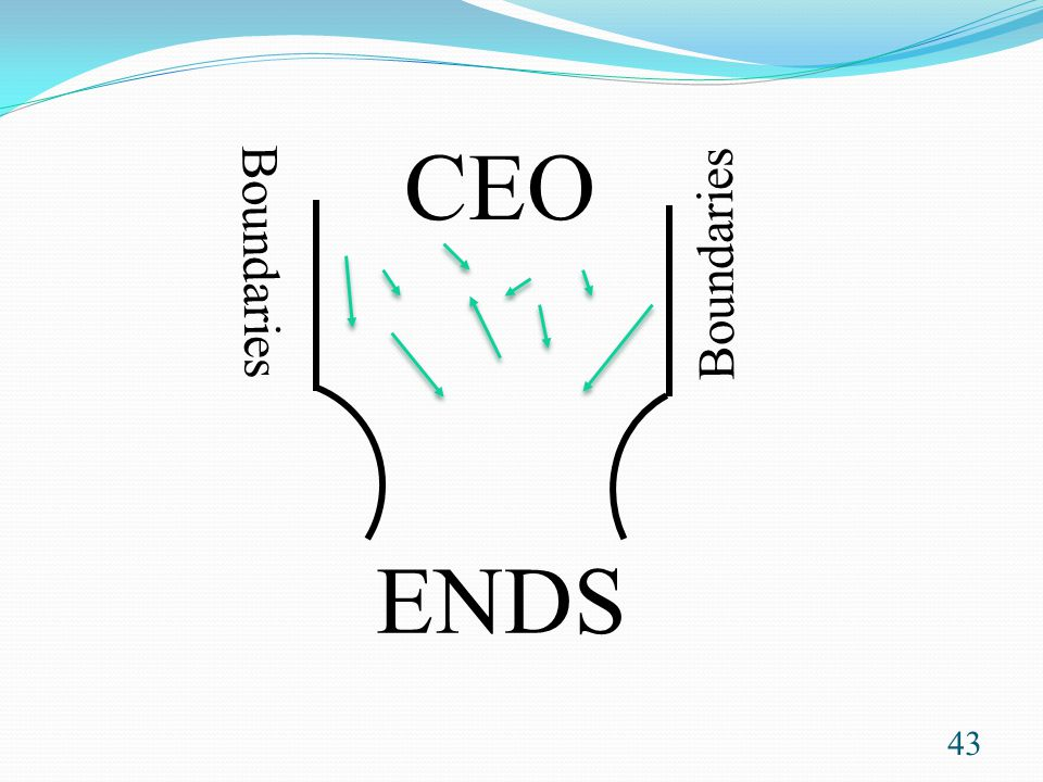 CEO ENDS Boundaries Boundaries Here is another Carver graphic