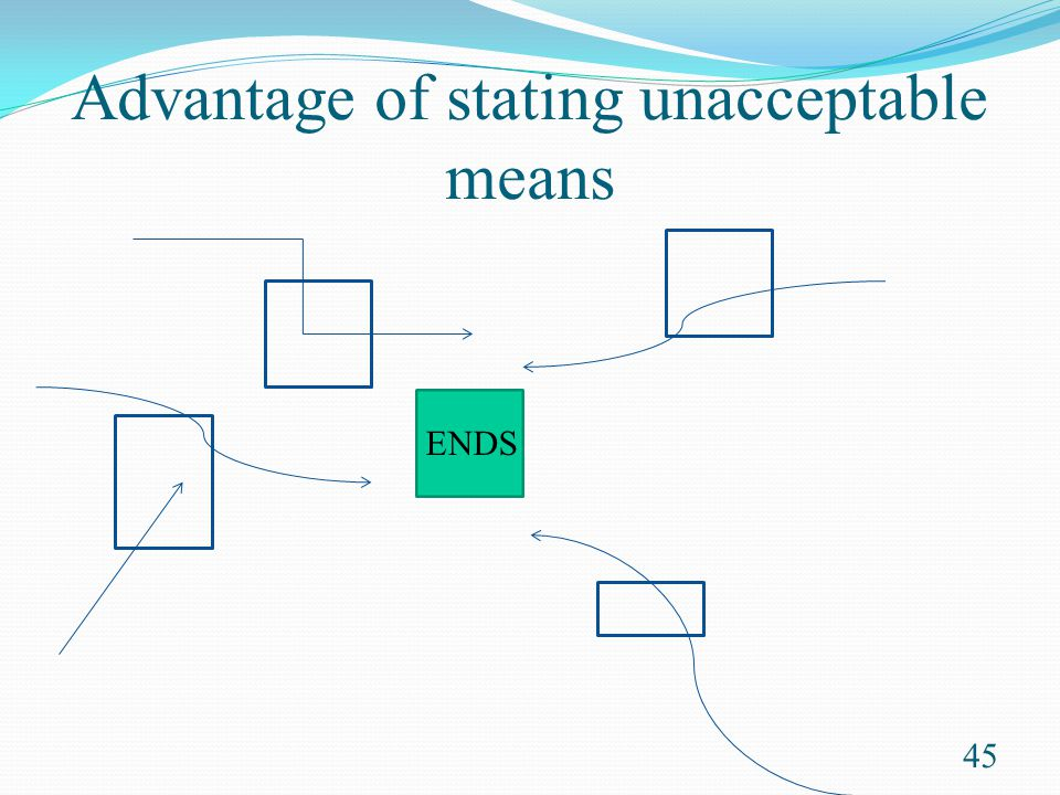 Advantage of stating unacceptable means
