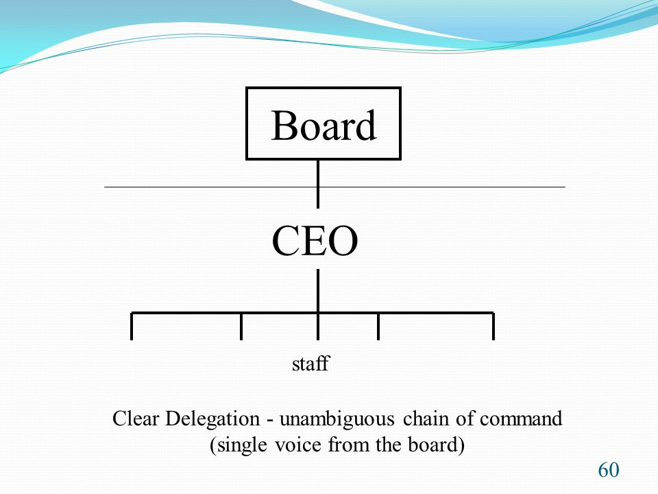 Board CEO staff Clear Delegation - unambiguous chain of command