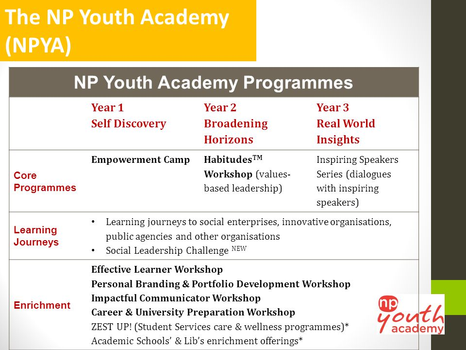 NP Youth Academy Programmes