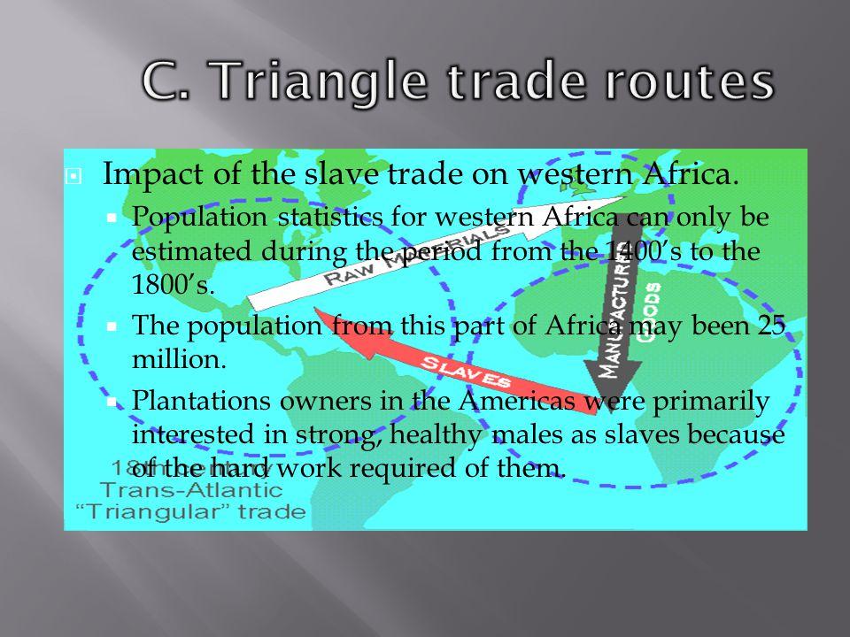 C. Triangle trade routes