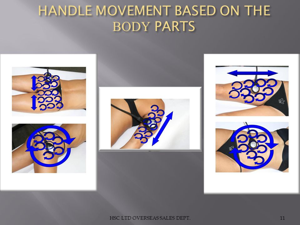 HANDLE MOVEMENT BASED ON THE BODY PARTS