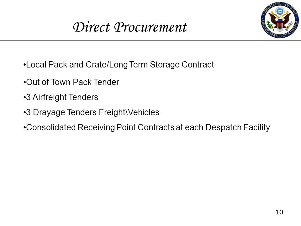 Direct Procurement Local Pack and Crate/Long Term Storage Contract
