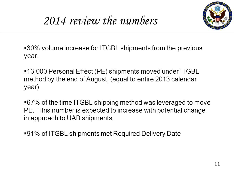 2014 review the numbers 30% volume increase for ITGBL shipments from the previous year.