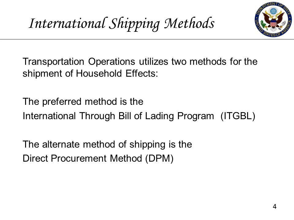 International Shipping Methods