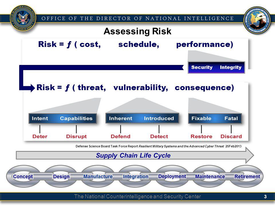 Risk = ƒ ( cost, schedule, performance)
