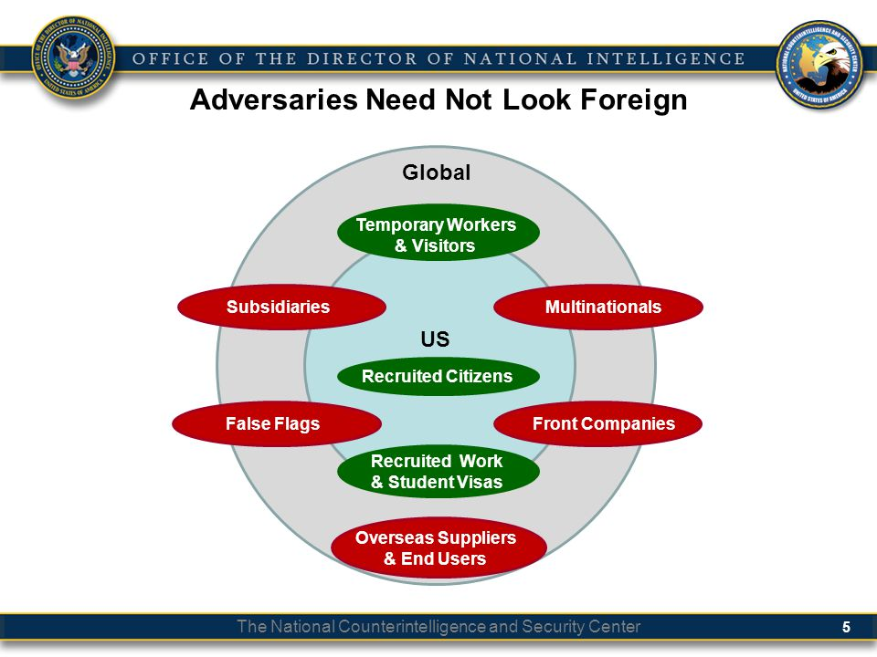 Adversaries Need Not Look Foreign