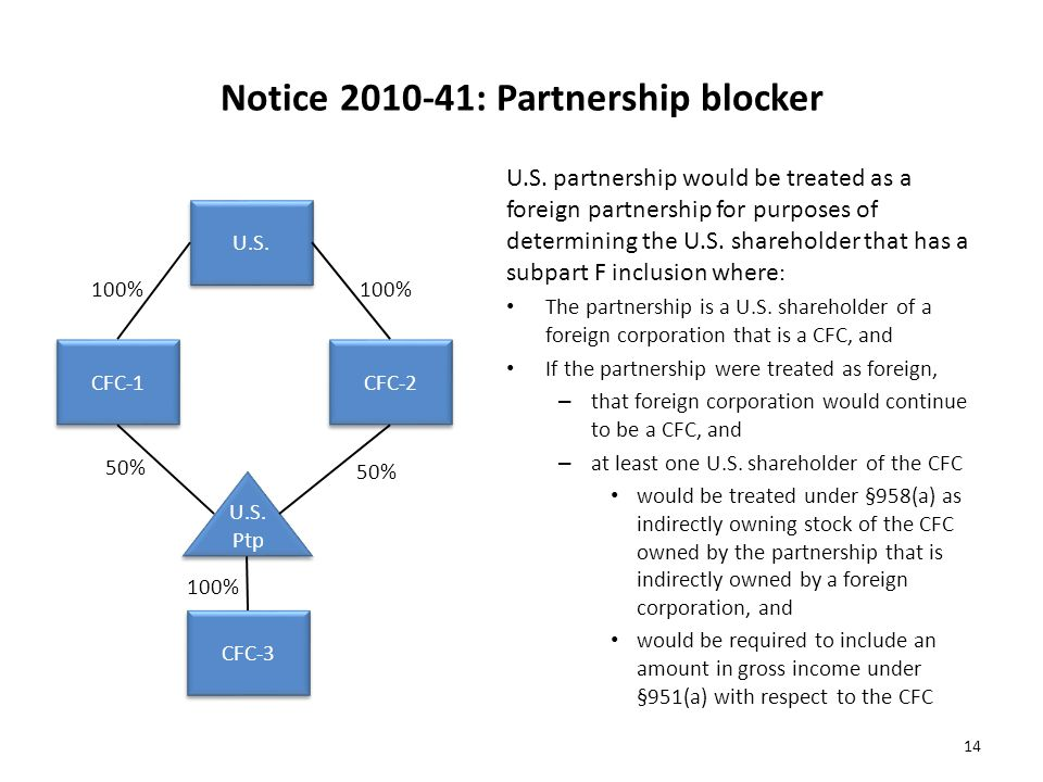 Notice 2010-41: Partnership blocker