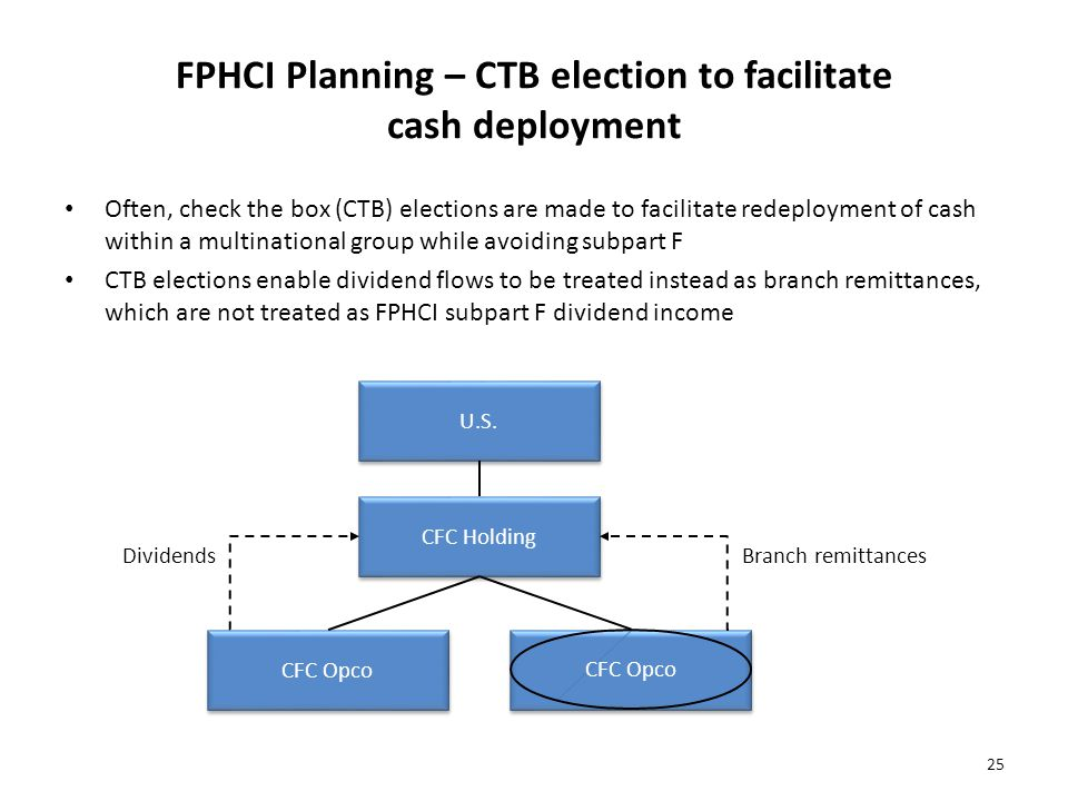 FPHCI Planning – CTB election to facilitate cash deployment