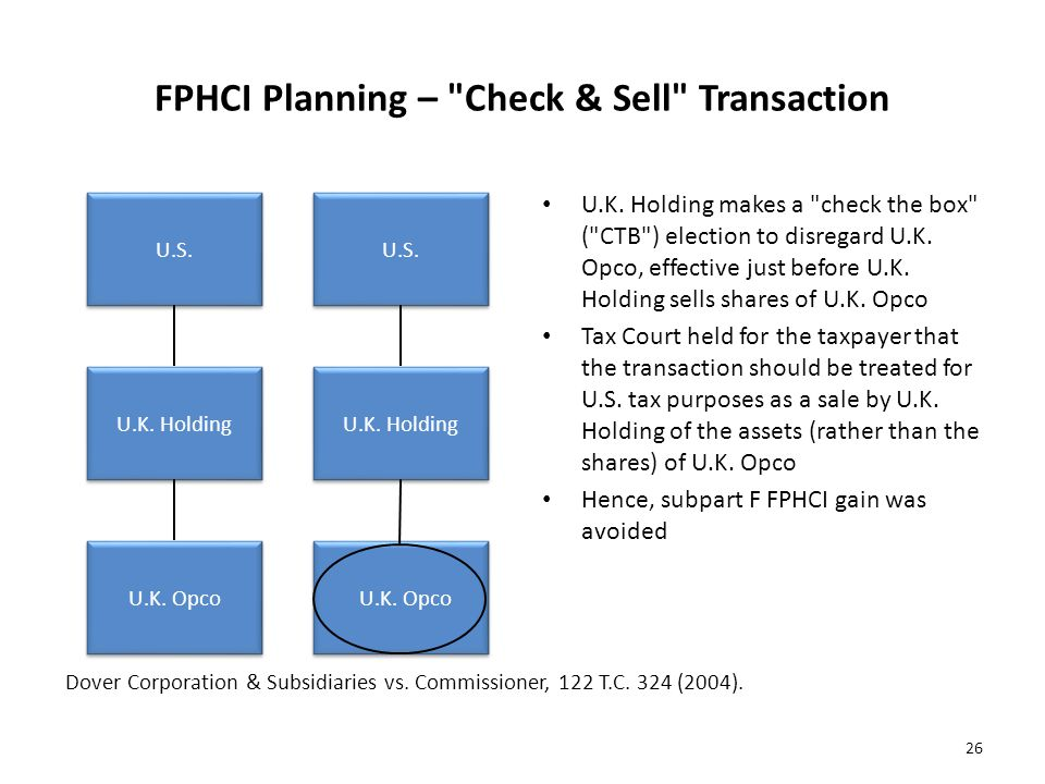 FPHCI Planning – Check & Sell Transaction