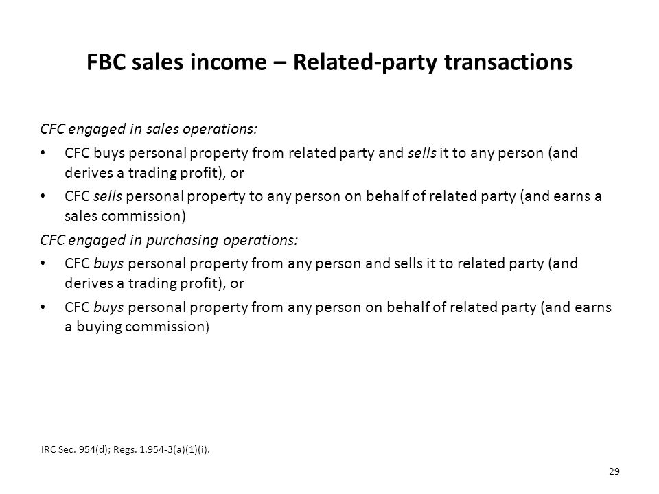 FBC sales income – Related-party transactions