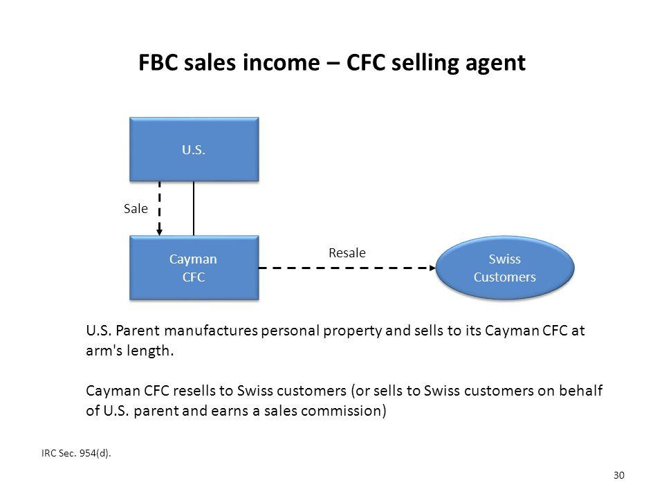 FBC sales income – CFC selling agent