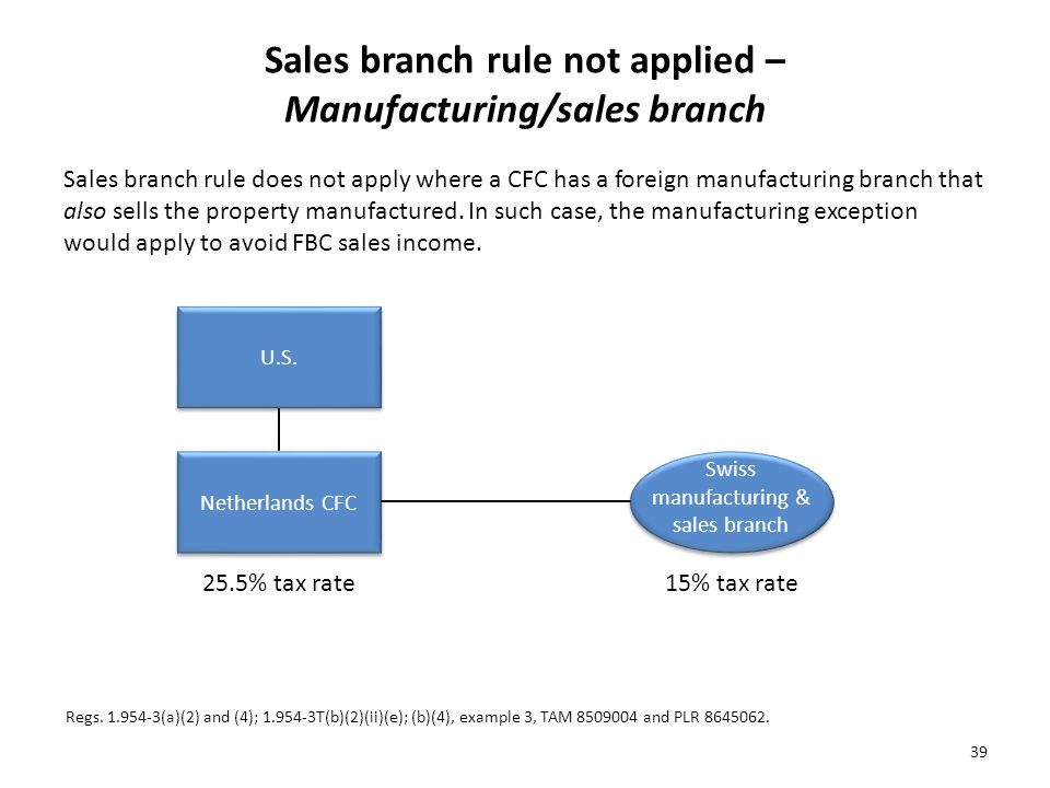 Sales branch rule not applied – Manufacturing/sales branch