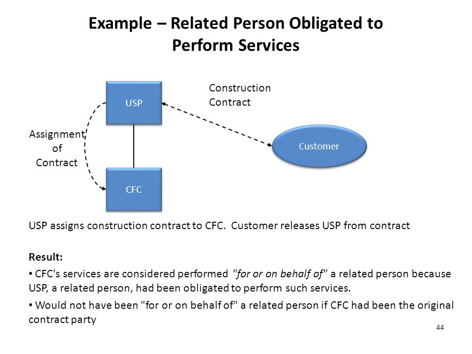 Example – Related Person Obligated to Perform Services