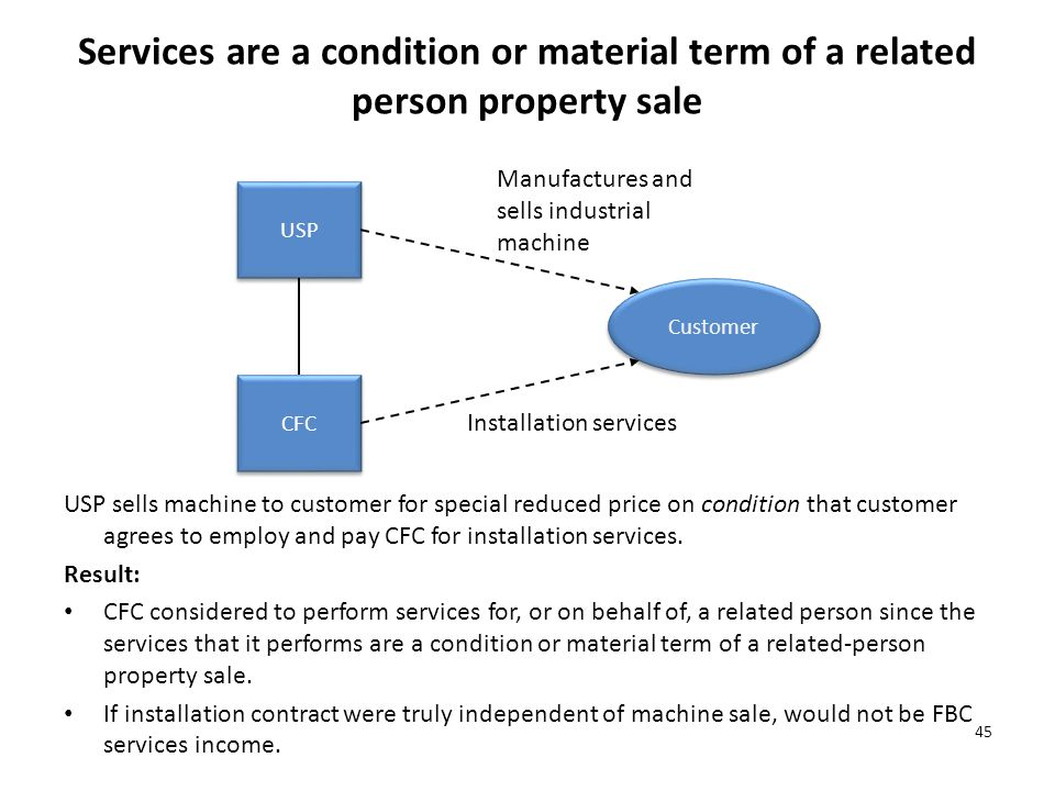 Services are a condition or material term of a related person property sale