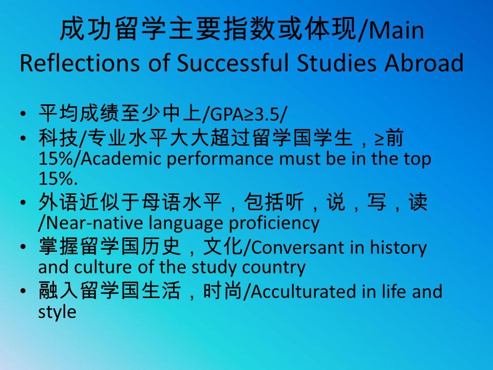 成功留学主要指数或体现/Main Reflections of Successful Studies Abroad