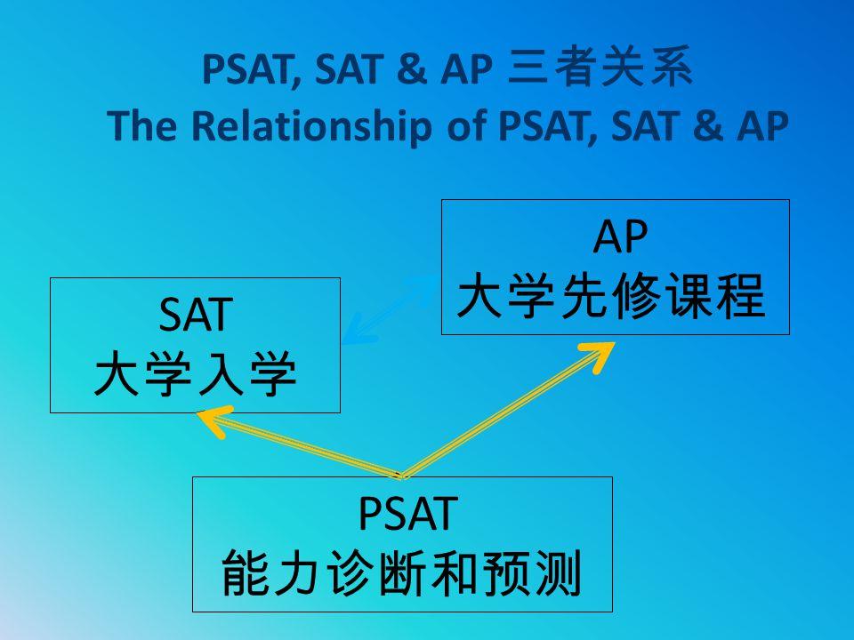 PSAT, SAT & AP 三者关系 The Relationship of PSAT, SAT & AP