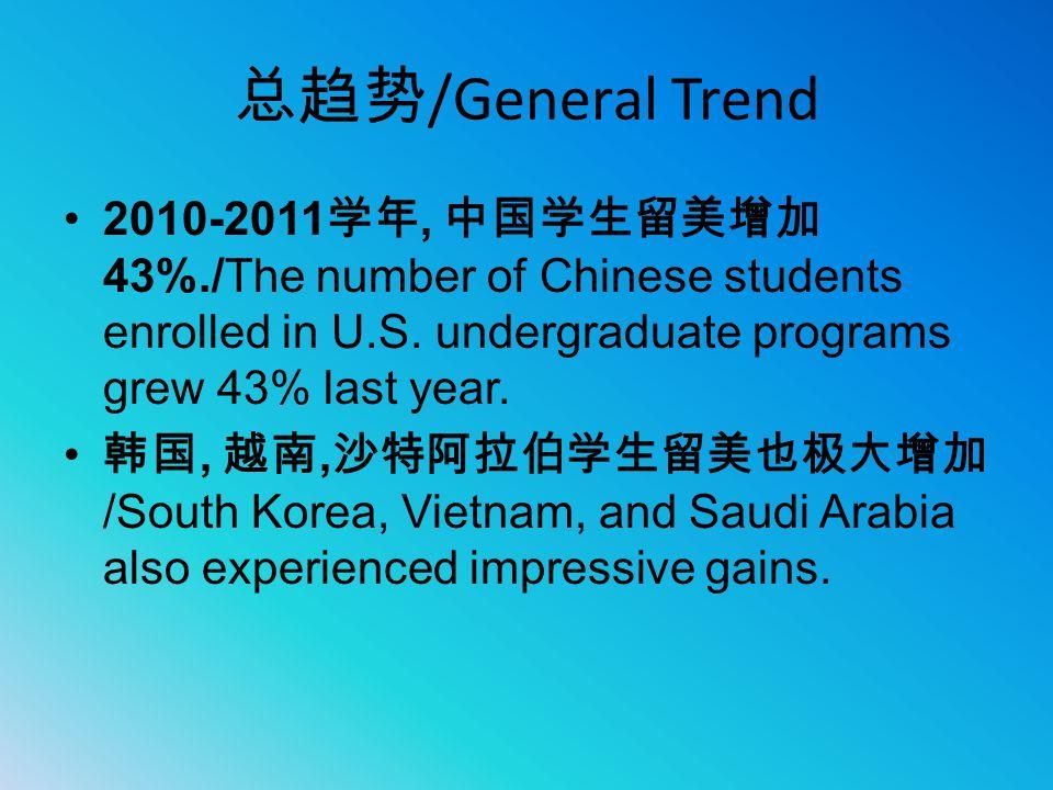 总趋势/General Trend 2010-2011学年, 中国学生留美增加43%./The number of Chinese students enrolled in U.S. undergraduate programs grew 43% last year.