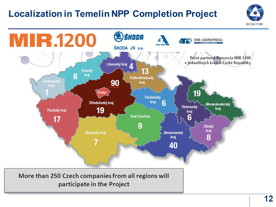 Localization in Temelin NPP Completion Project