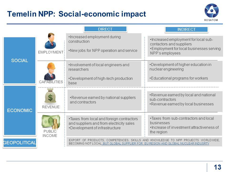 Temelin NPP: Social-economic impact