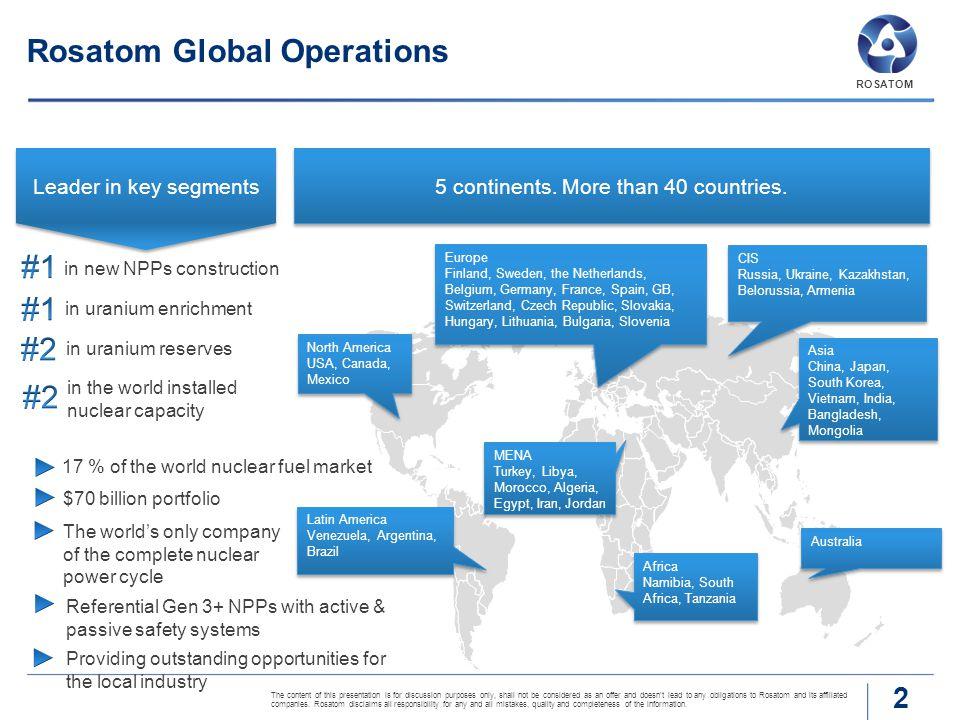 Rosatom Global Operations