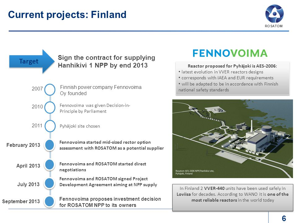 Reactor proposed for Pyhäjoki is AES-2006: