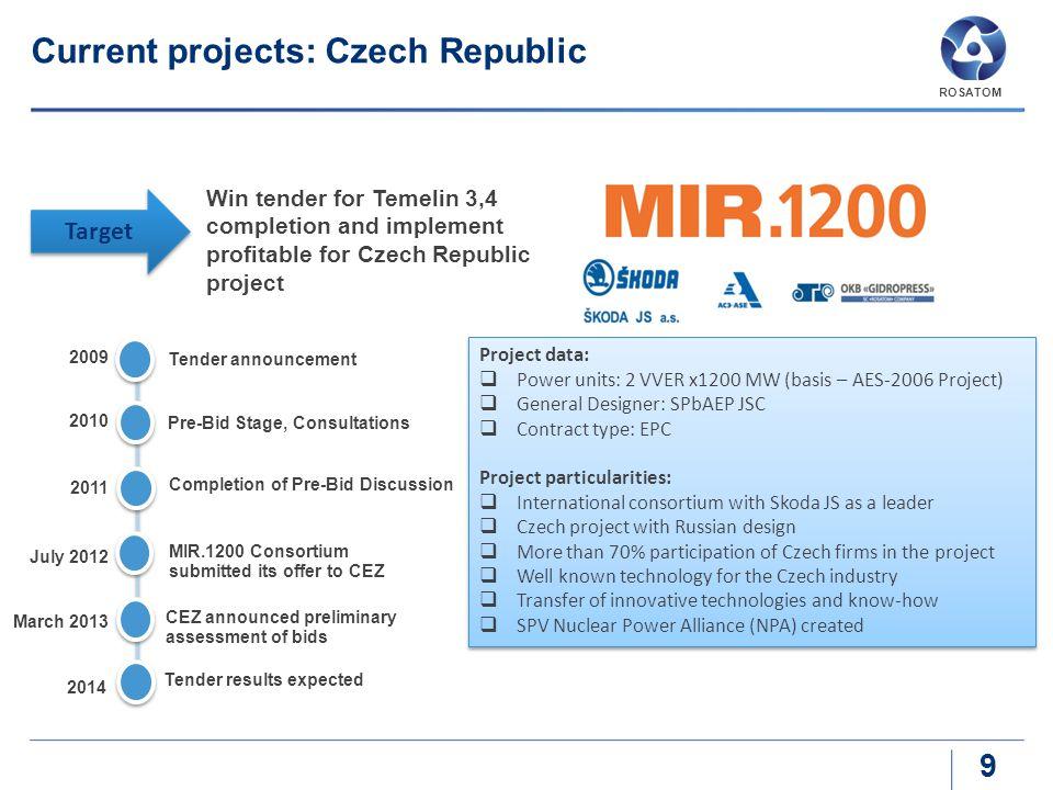 Current projects: Czech Republic