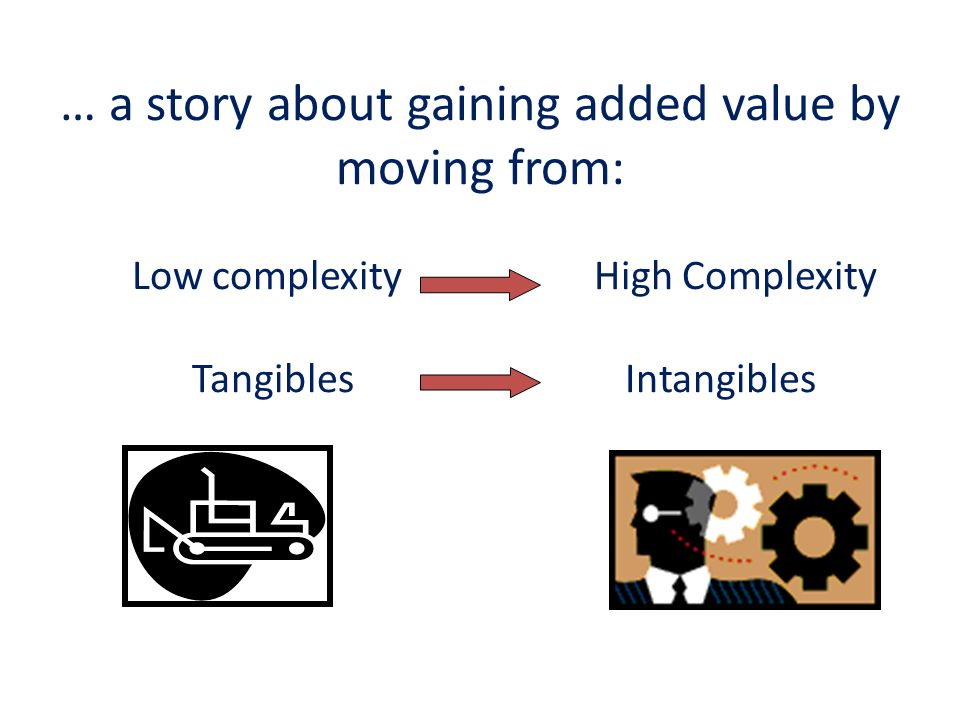 … a story about gaining added value by moving from: