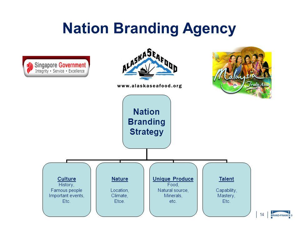 Nation Branding Agency