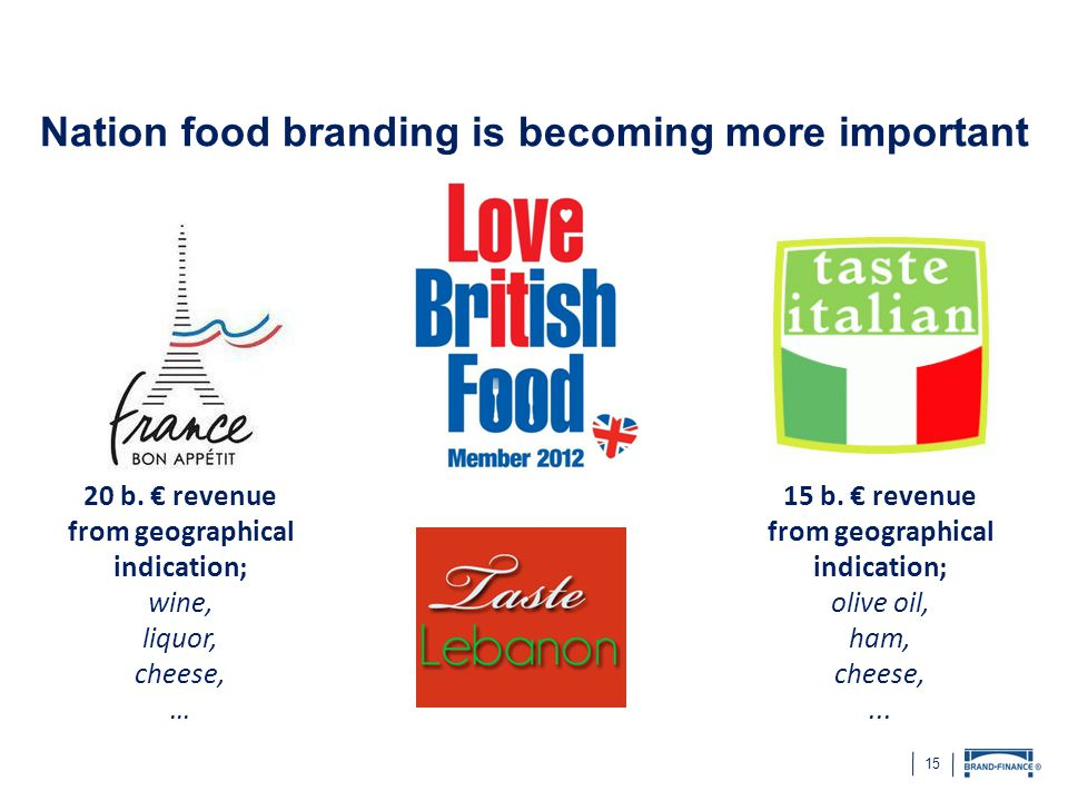 Nation food branding is becoming more important
