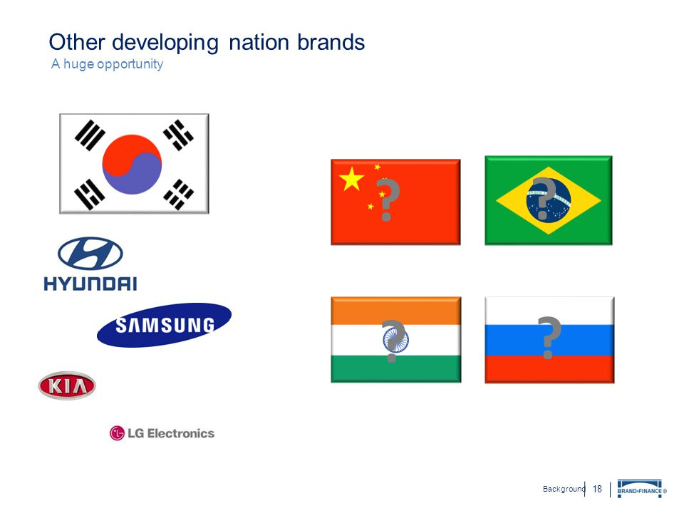 Other developing nation brands