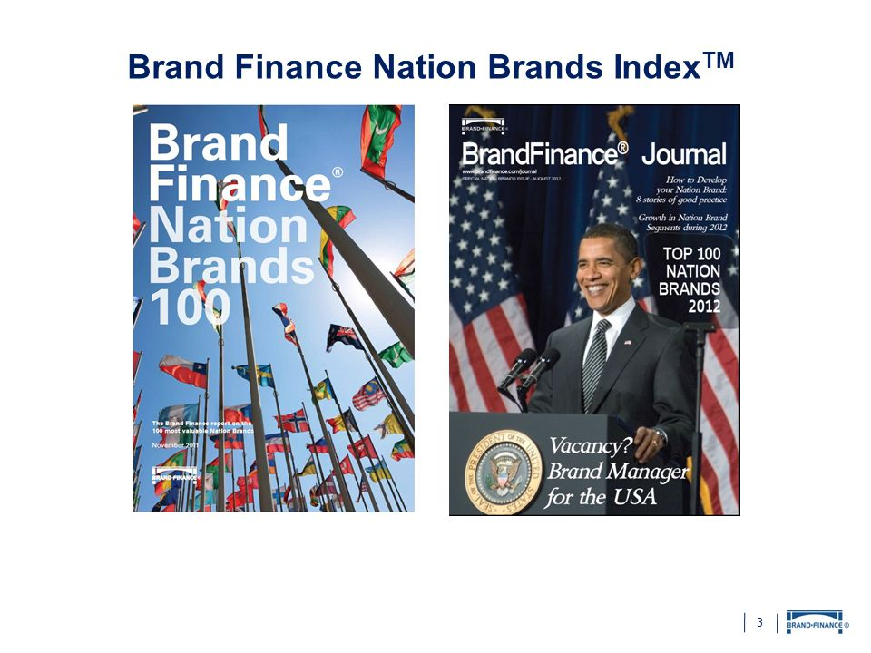Brand Finance Nation Brands IndexTM