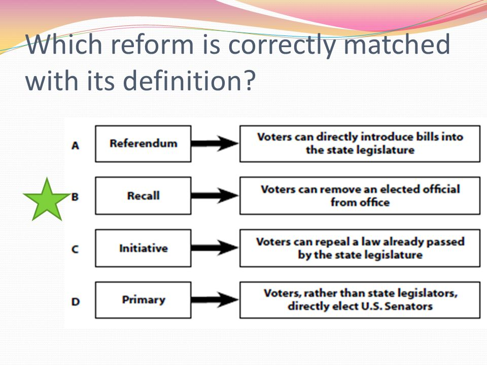 Which reform is correctly matched with its definition