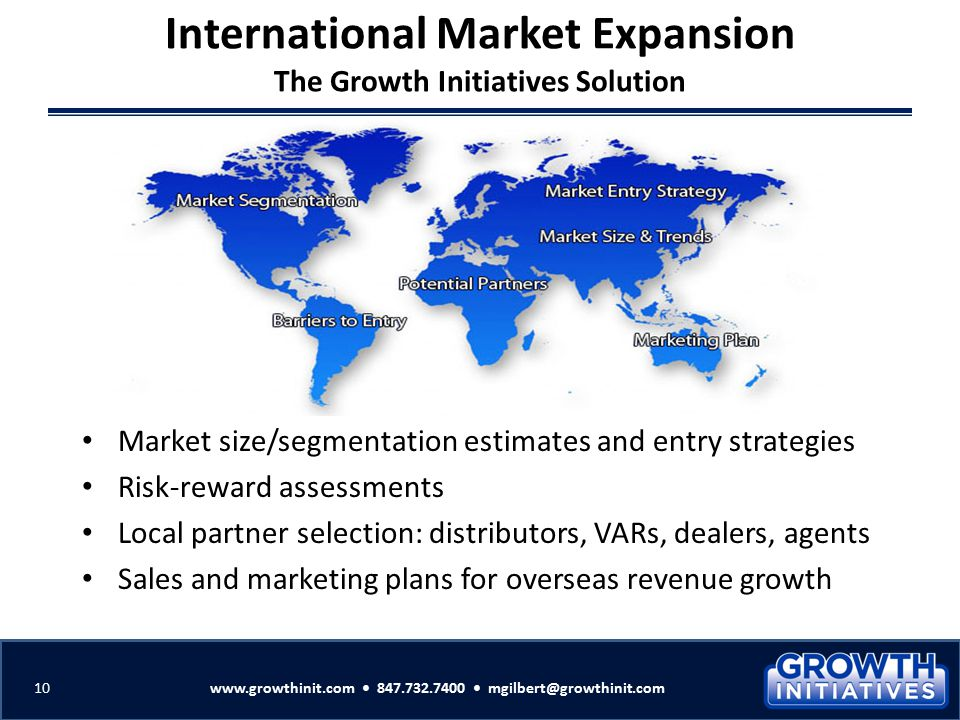 International Market Expansion The Growth Initiatives Solution