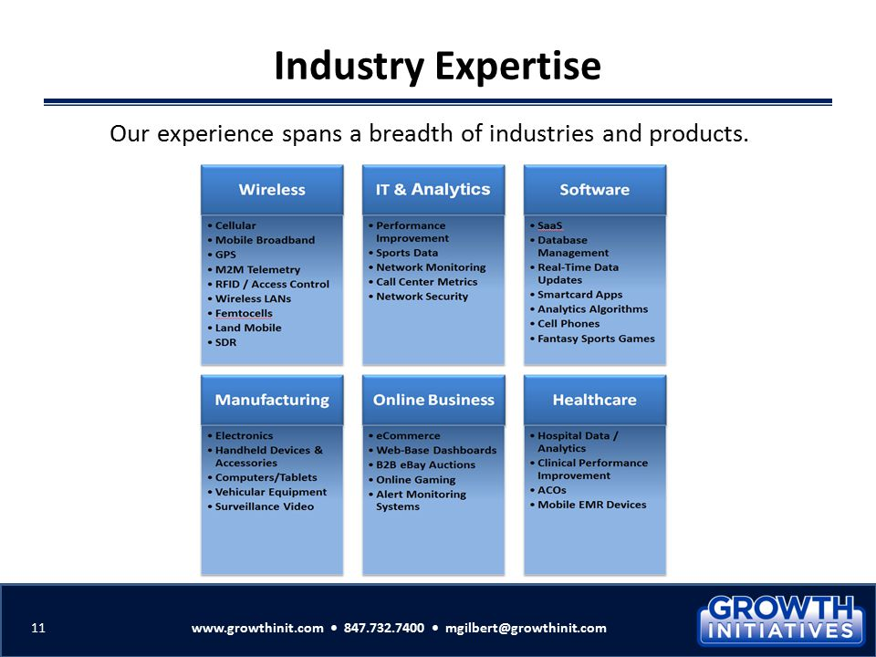 Industry Expertise Our experience spans a breadth of industries and products.