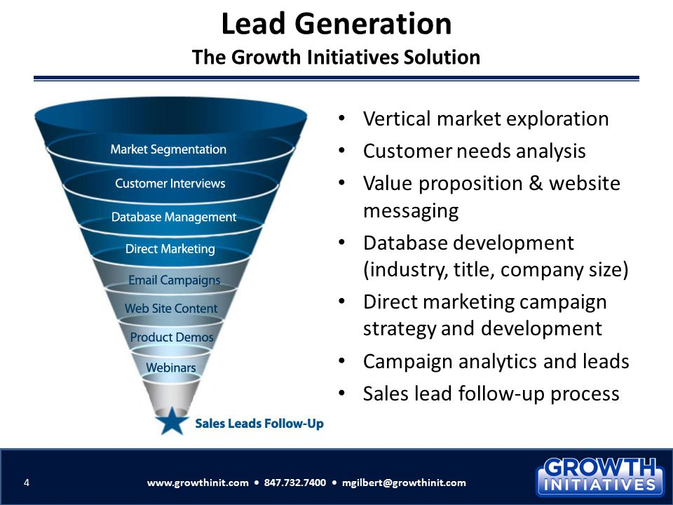 Lead Generation The Growth Initiatives Solution