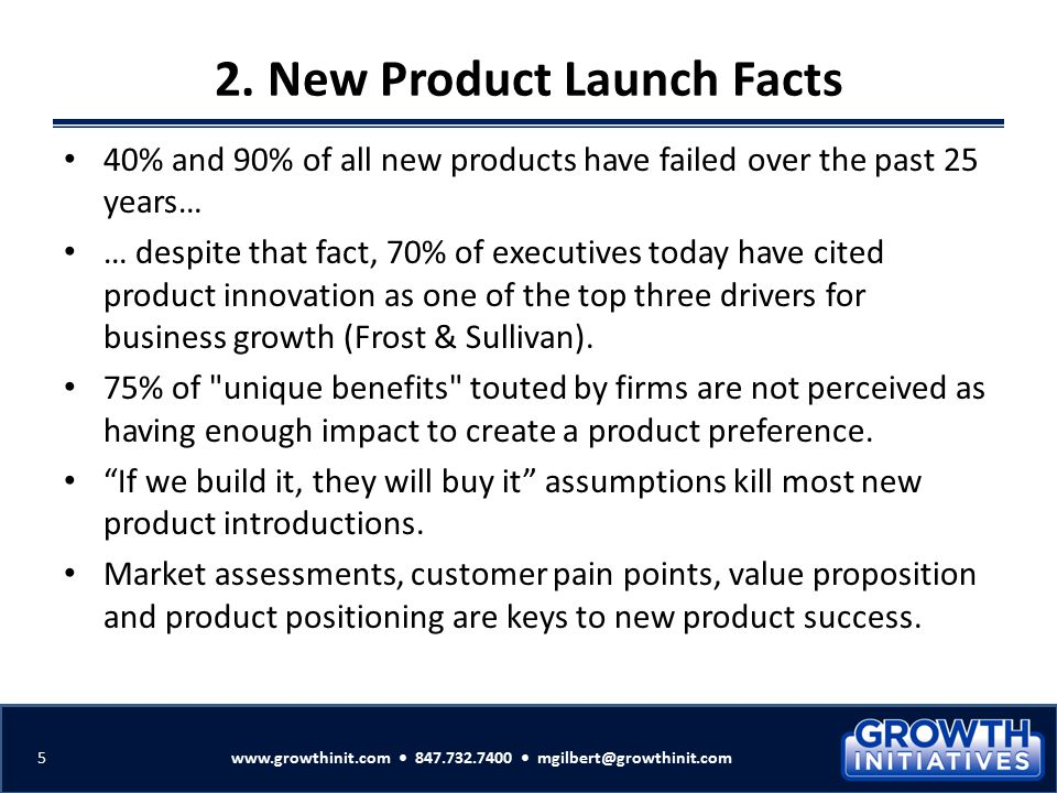 2. New Product Launch Facts