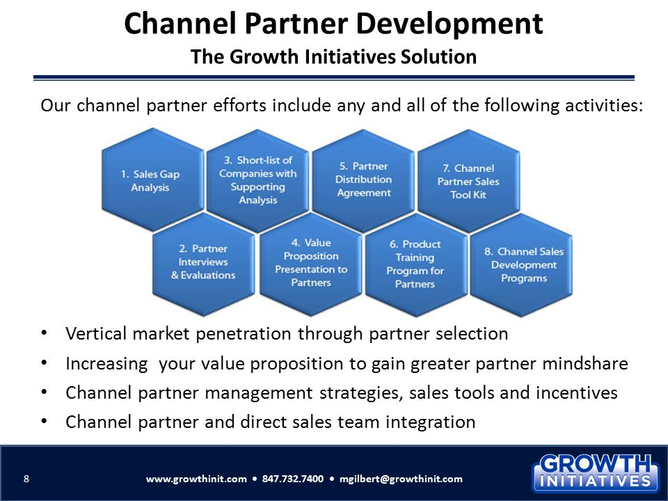 Channel Partner Development The Growth Initiatives Solution
