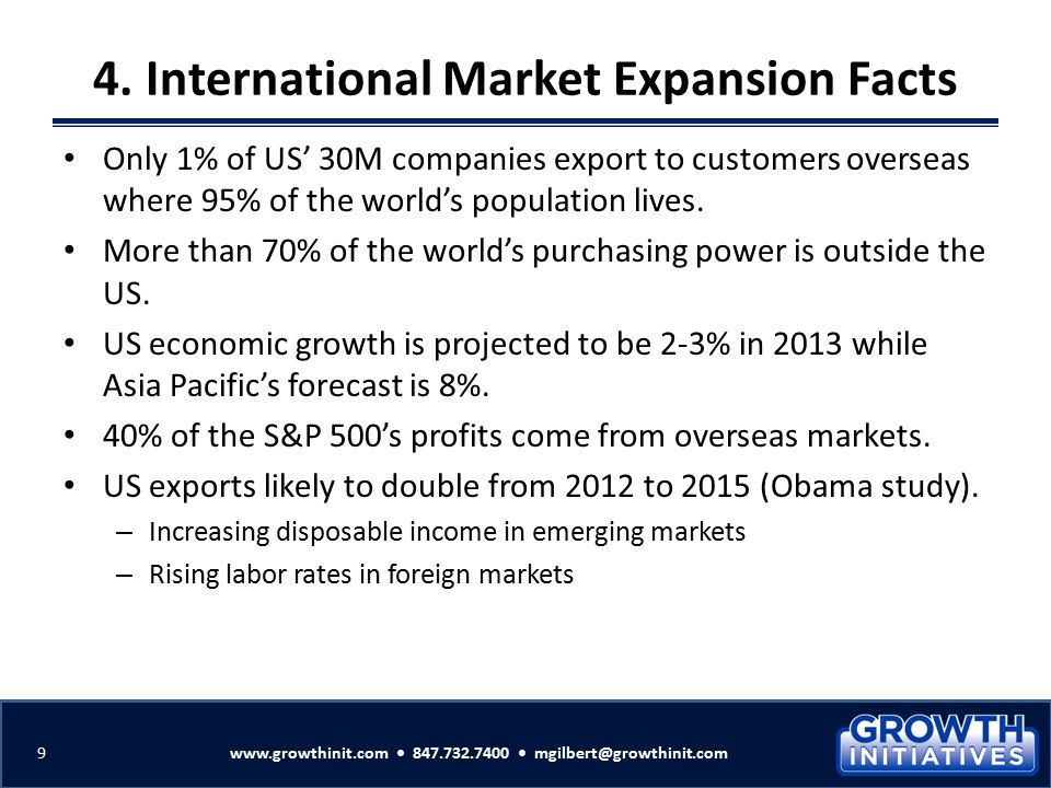 4. International Market Expansion Facts