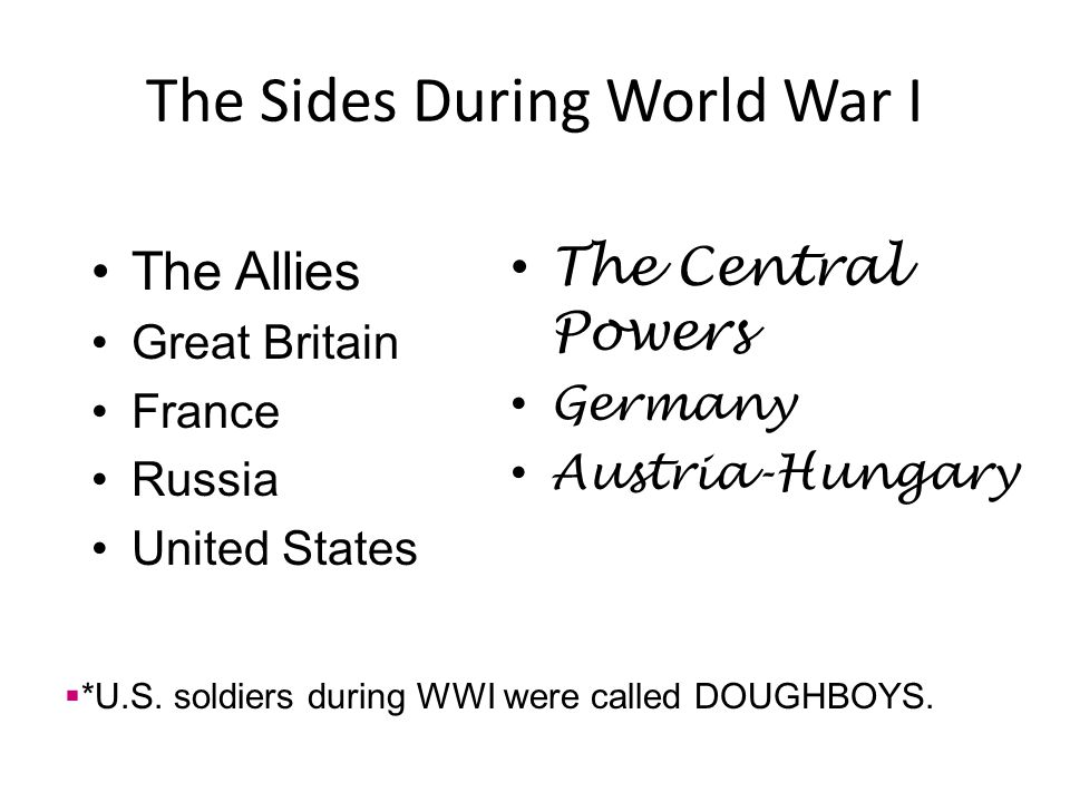 The Sides During World War I