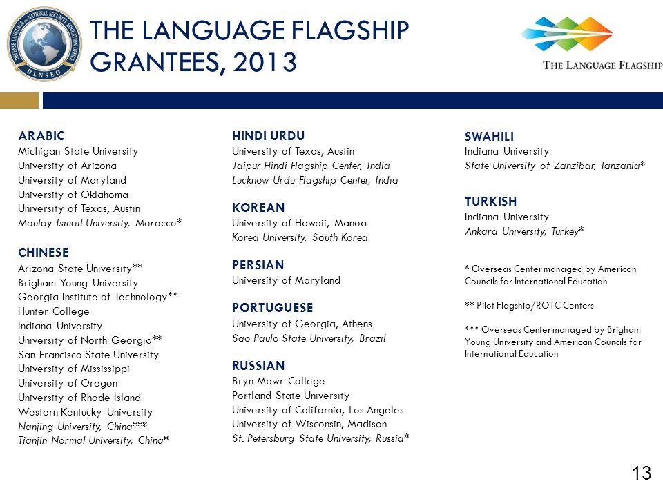 THE LANGUAGE FLAGSHIP GRANTEES, 2013 ARABIC CHINESE HINDI URDU KOREAN