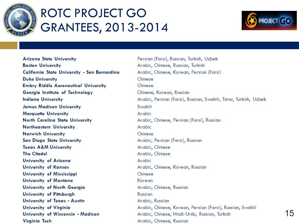 ROTC PROJECT GO GRANTEES, 2013-2014